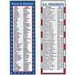 McDonald Publishing® States and Capitals and Presidents Smart Bookmarks, Grades 4th - 9th