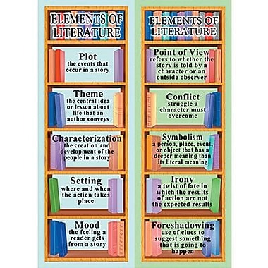 McDonald Publishing® Elements of Literature Smart Bookmark, Grades 4th - 12th