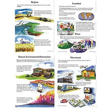 McDonald Publishing® Poster Set, 5 Themes of Geography