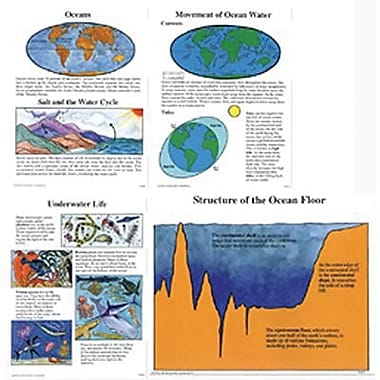 McDonald Publishing® Poster Set, Oceans Poster Set
