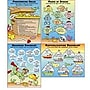 McDonald Publishing® Poster Set, Grammar Basics