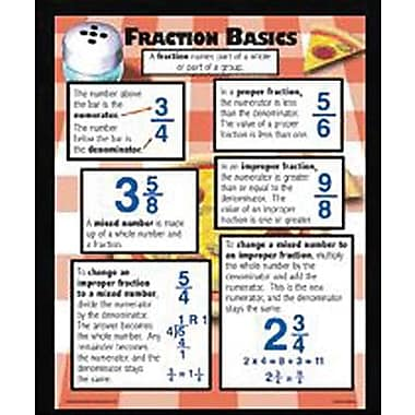 McDonald Publishing® Poster Set, Fraction Basics