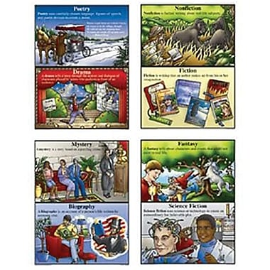 McDonald Publishing® Poster Set, Literary Genres