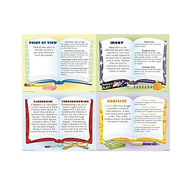 McDonald Publishing® Poster Set, Literary Elements