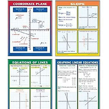 McDonald Publishing® Poster Set, Graphing Slope and Linear Equations Teaching