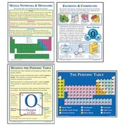 McDonald Publishing® Poster Set, The Periodic Table