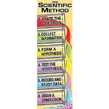 McDonald Publishing® Colossal Poster, Scientific Method