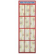 McDonald Publishing® Multiplication Colossal Concept Poster