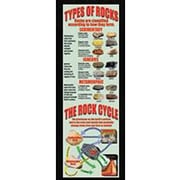 McDonald Publishing® Colossal Poster, Rocks and The Rock Cycle