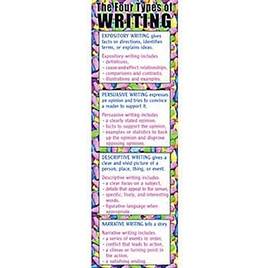 McDonald Publishing® Colossal Poster, Types of Writing