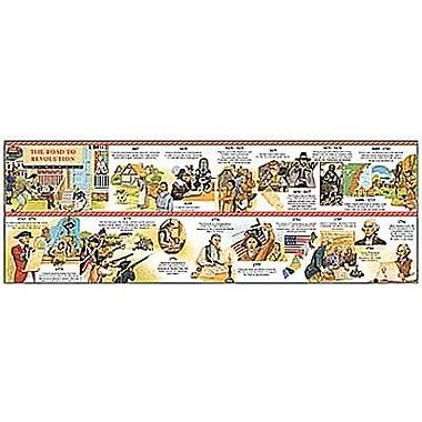 Milliken & Lorenz Educational Press® Unfolding History U.S.History/The Road To Revolution Timeline