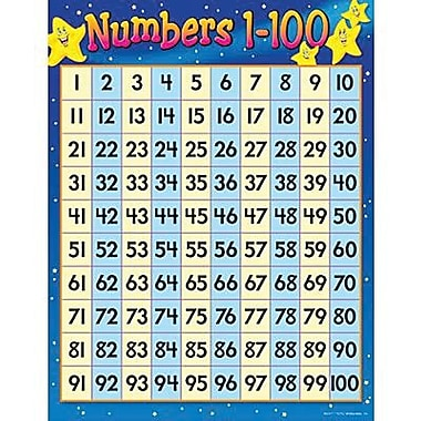 Trend Enterprises® Numbers 1-100 Learning Chart | Staples®