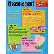 Trend Enterprises® U.S Measurement Learning Chart
