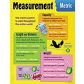 Trend Enterprises® Measurement, Metric Learning Chart