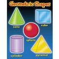 Trend Enterprises® Geometric Shapes Learning Chart