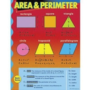 Trend Enterprises® Area and Perimeter Learning Chart