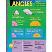 Trend Enterprises® Angles Learning Chart, Grades 4th - 9