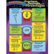 Trend Enterprises® Converting Fractions, Decimals, and Percent Learning Chart