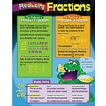 Trend Enterprises® Reducing Fractions Learning Chart