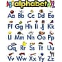 Trend Enterprises Alphabet Learning Chart