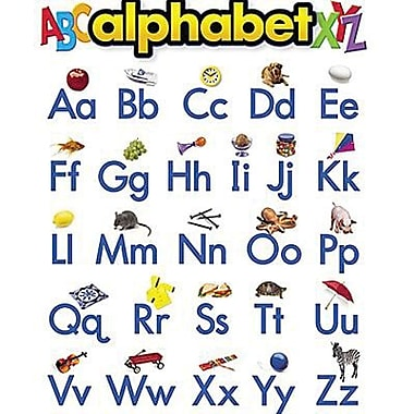 Trend Enterprises® Alphabet Learning Chart