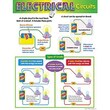 Trend Enterprises® Electrical Circuits Learning Chart