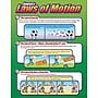 Trend Enterprises® Newton's Laws of Motion Learning Chart