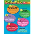Trend Enterprises® The Scientific Method Learning Chart