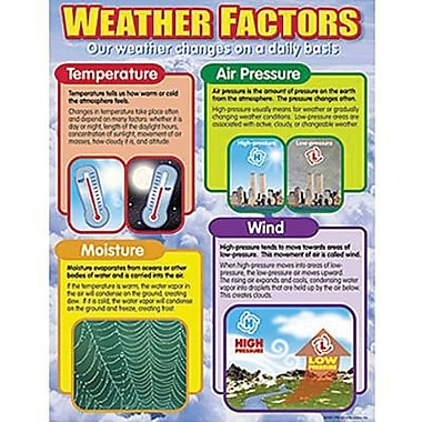 Trend Enterprises® Weather Factors Learning Chart