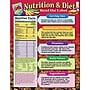 Trend Enterprises® Nutrition and Diet Learning Chart