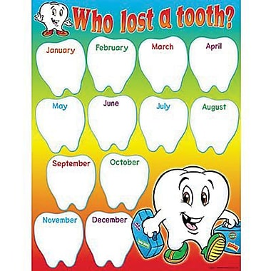 Trend Enterprises® Who Lost A Tooth? Learning Chart