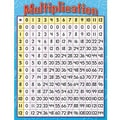 Trend Enterprises® Multiplication Learning Chart