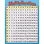 Trend Enterprises Multiplication Learning Chart