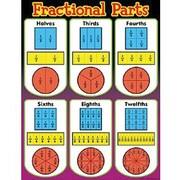 Trend Enterprises® Fractional Parts Learning Chart
