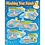 Trend Enterprises® Washing Your Hands Learning Chart