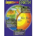 Trend Enterprises® Layers of The Earth Learning Chart