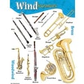Trend Enterprises® Wind Instruments Learning Chart