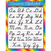 Trend Enterprises® Modern Cursive Alphabet (Modern) Learning Chart