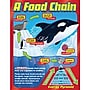 Trend Enterprises® A Food Chain Learning Chart
