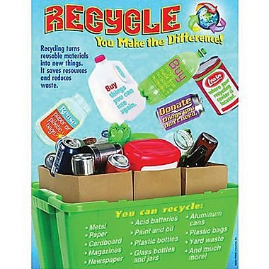 Trend Enterprises® Recycle Learning Chart, Grades 3rd - 6th