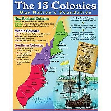 Trend Enterprises® 13 Colonies Learning Chart