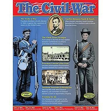Trend Enterprises® Civil War Learning Chart