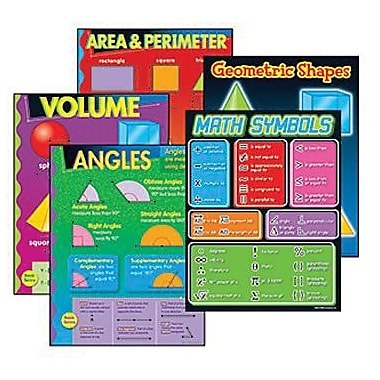 Trend Enterprises® Geometry Learning Chart, 5/Pack