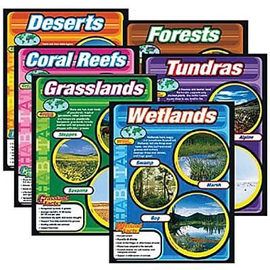 Trend Enterprises® Habitats Learning Chart, Combo Pack