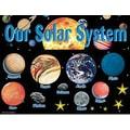 Teacher Created Resources® Bulletin Board Display Set, Solar System