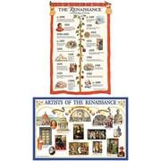 Teacher Created Resources® Bulletin Board Display Set, Renaissance