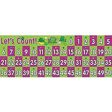 Teacher Created Resources® Headliner, 0-50 Number Line