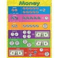 Teacher Created Resources® Money Chart