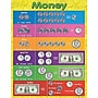 Teacher Created Resources Money Chart