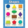 Teacher Created Resources® Shapes Chart